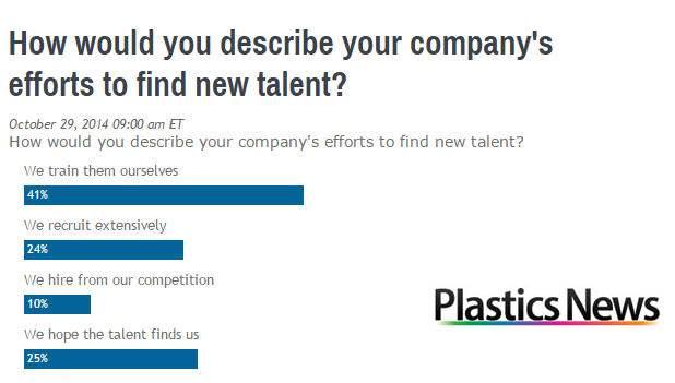 Plastics News Training Survey