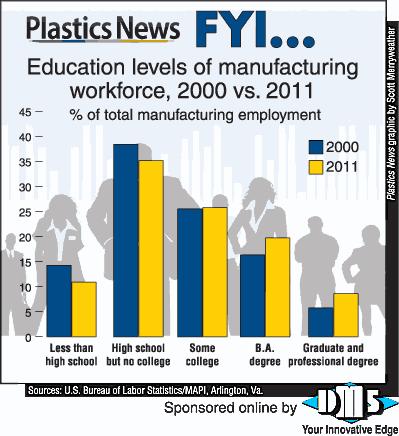 plastics education infographic