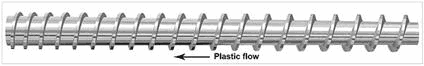 extrusion feed zone of screw