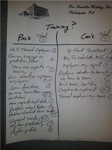 plastics training decision matrix